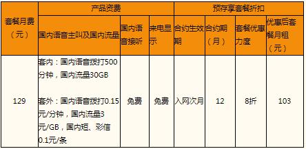 汕尾联通5G129元畅爽冰激凌套餐 预存享折扣